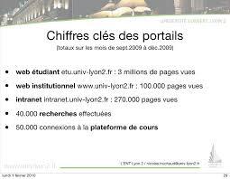 bureau virtuel universit lyon 2 web etu lyon 2 bureau virtuel 100 images web etu lyon 2 bureau