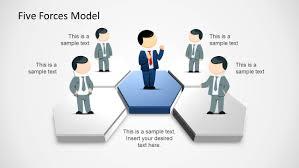 5 forces model template for powerpoint slidemodel