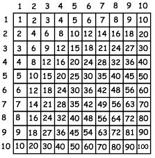 times table grid multiplication grid math multiplication grid