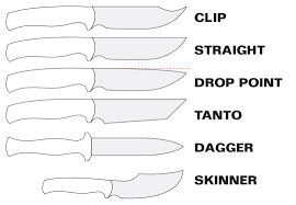 choosing a survival knife zulu survival
