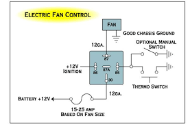 wiring diagram for fan relay switch u2013 readingrat net