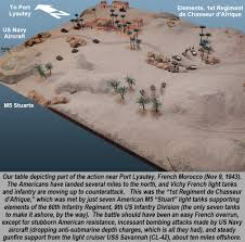 the desert war gaming ww2 in north africa part five u2013 endgame
