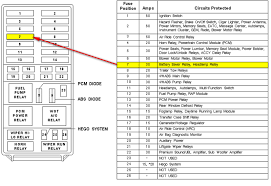 2003 ford explorer stereo wiring diagram wiring diagram and
