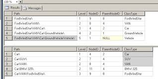 Sql Declare Temp Table How To Create Static Temp Table On Pdw Parallel Data Warehouse