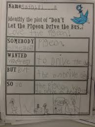 Beginning Middle And End Worksheets All About Mo Willems Mrs Wideen U0027s Blog