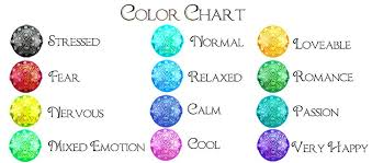 effect of color on mood colours and their effects on mood medium size of home design