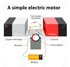simple copper wiring diagram wiring diagrams