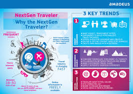 travel industry images 5 innovations transforming the travel industry world economic forum jpg
