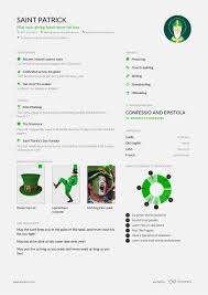 Categories For A Resume 500 Irish Created A Resume For Saint Patrick Here It Is Enhancv