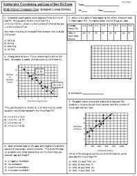 scatter plot correlation and line of best fit exam mrs math by