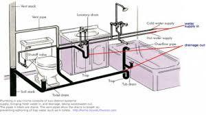 bathroom sink bathroom sink drain parts diagram room design