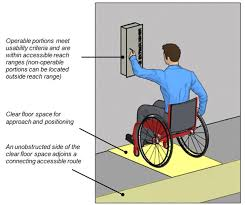 what height to hang cabinets americans with disabilities act ada guidelines for