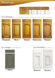 facade cuisine chene brut facade de cuisine chene brut image sur le design maison