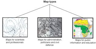map types map types