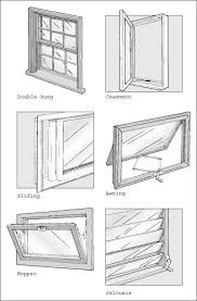Types Of Windows For House Designs Pictures Of Different Window Styles Other Common Window Styles