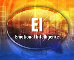 emotional intelligence test quiz free icebreaker ideas