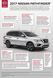 2017 nissan pathfinder press kit nissan online newsroom