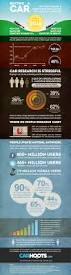18 best infographics images on pinterest cars infographics and