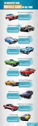 1119 best cars u0026 car ads images on pinterest cars old cars and car