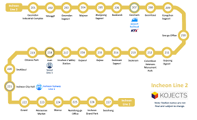 Korean Subway Map by Seoul Subway Map Line 9 My Blog