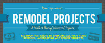 Renovation Project Plan Project Plan For Home Renovation Home Plan