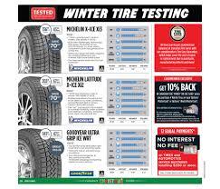 Spice Rack Canadian Tire Canadian Tire Weekly Flyer Weekly Flyer Nov 7 U2013 14