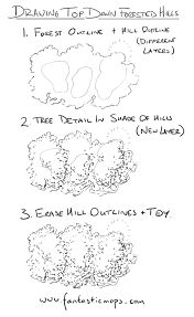 How To Draw The Usa Map by How To Draw Forested Hills On A Top Down Map Fantasy Map Photo