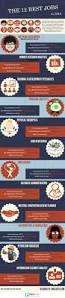 21 best career paths images on pinterest career advice career