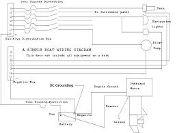 boat building standards basic electricity direct current