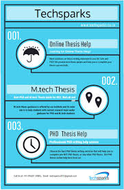 82 best online thesis help images on pinterest tech chandigarh