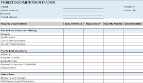 daily activity report template business development activity report template free construction