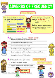 adverb lessons adverb of frequency worksheet free places to visit
