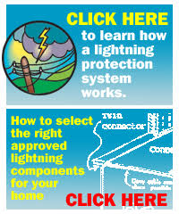 automatic lightning protection