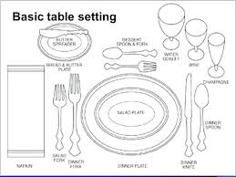 how to set a dinner table correctly setting a table correctly home designs idea basic table setting