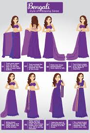 Draping Tutorial How To Wear A Saree In Different Ways Step By Step Tutorial Saree