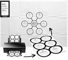 gerrit create u0026 organize ideas with manual thinking