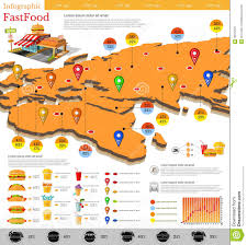 fast food infographic map of europe and russia with different