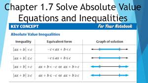 1 6 practice absolute value equations and inequalities