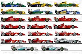 f1 cars the f1 cars of michael schumacher s career formula 1 live text