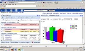 Help Desk System Help Desk Dashboards Simplify Ticket Tracking And Management