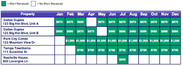 Realtor Expense Tracking Spreadsheet by Estate Tools