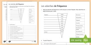frequency adverbs activity sheet french grammar frequency