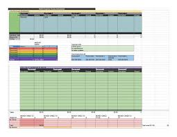 Quick Spreadsheet Things To Do While Wearing An Apron Spreadsheetmania