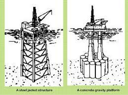 design of jacket structures offshore platforms