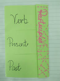 using participles to describe the teachers u0027 library
