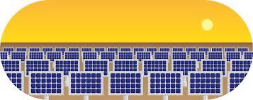 learn middle u2013 renewable energy