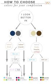 how to choose your best u0026 worst colors