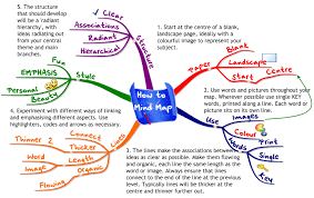 Literature Map The Literature As Stoodle How To Create A Mind Map For Revision