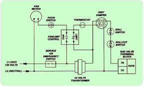 gas furnace wiring diagram gas wiring diagrams collection