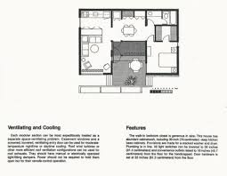 eco guide the in between house